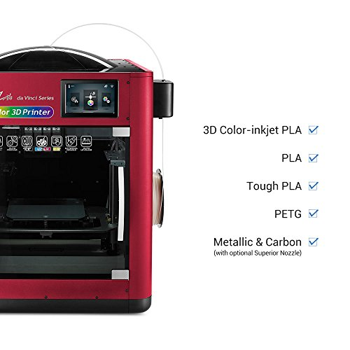 XYZprinting – da Vinci Color - 3