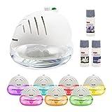 Eingebauter Ionisator und LED-Stimmungslicht. Enthält die Düfte: Jasmin, Aqua Fresh & Lavendel. Reduziert unangenehme Gerüche zu über 80%. Antibakteriell. Farbwechsler.