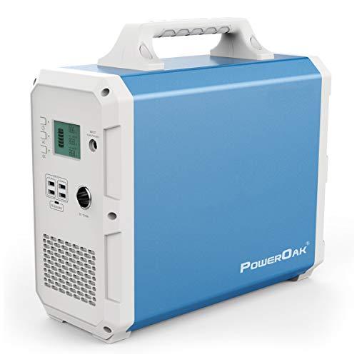 PowerOak 1500Wh / 1000W Tragbare Stromversorgung Solargenerator Notstromstation 2 * 230V AC,1 DC-Port (12V-9A),1 PD 45W und 4 USB Anschlüsse für Reise Camping Emergency Lithium Batterie