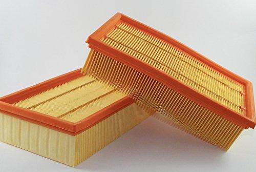 SauberMann Filter 2 Stück geeignet für Kärcher - NT 361 / NT 561 / NT 611 / NT 35 / NT 45 / NT 55 / -Eco -M -TE