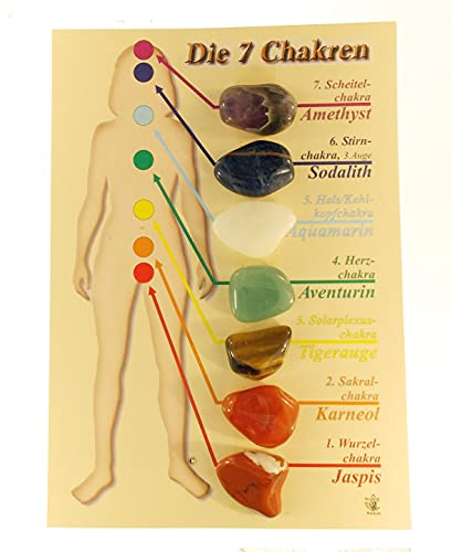 Die 7 Chakren Set, mit Anleitung, Chakra M11