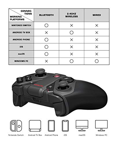 GameSir G4s Gamepad Bluetooth, Wireless Controller Joystick Spiel 2.4GHz, kompatibel mit Android Smartphone/Tablette, Windows PC, PS3, Smart-TV, Samsung VR usw.