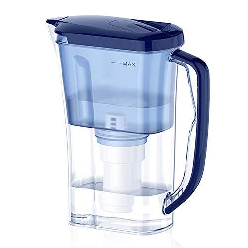 MHUI Jarra de Filtro de Agua Filtro de Agua Potable Directo hervidor de Agua Filtro de Agua hervidor de Escritorio, 5 + Filtro de Escenario Cubierta Antideslizante