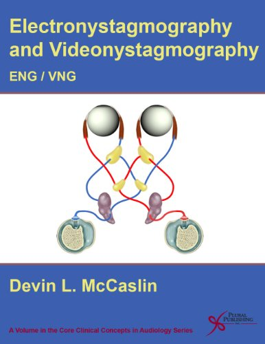 Electronystamography/Videonystagmography (Core Clinical Concepts in Audiology)