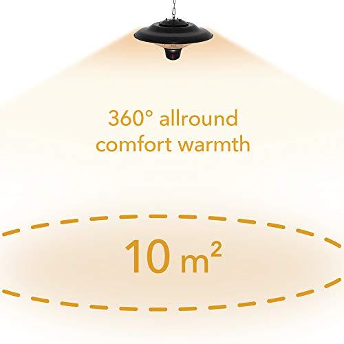 TROTEC Calefacción