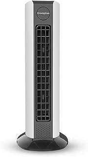 Crompton Air Buddy Compact Kitchen Fan (Grey)