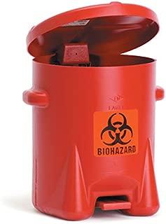 Polyethylene Biohazard Can 6-Gallon 13.5