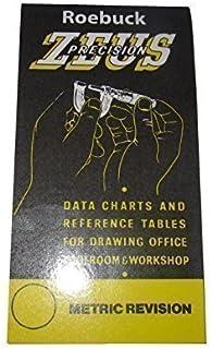 RDGTOOLS ZEUS CHART 2008 LATEST REVISION