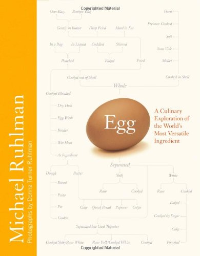 Compare Textbook Prices for Egg: A Culinary Exploration of the World's Most Versatile Ingredient Har/Chrt Edition ISBN 0884507400873 by Ruhlman, Michael