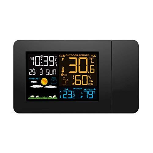 SYOSY Wecker mit Projektion, LED Projektionswecker Digital/Taktgeber Temperaturanzeige/Hygrometer/Uhrzeit & Datumsanzeige/LED Backlight/Snooze/Doppelwecker