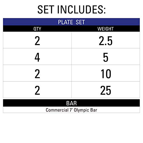 XMark Fitness Combo Offer 7 ft. Olympic Excercise Bar XM-3817-BLACK with Premium Quality Rubber Coated Tri-Grip Olympic Weights Set XM-3377-BAL-95
