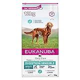 Eukanuba Daily Care Croquette Digestion Sensible pour Chien Adulte 12,5 kg
