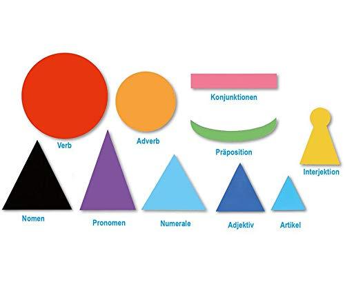 Betzold 88419 - Montessori-Material-Set Wortarten-Symbole magnetisch - Deutsch Lehrmittel Grundschule
