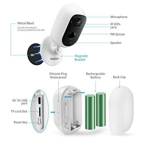 Überwachungskamera mit Akku WLAN,TMEZON 1080P kabellose Outdoor WLAN IP Kamera,Dome WiFi Kamera, PIR Mensch Bewegungsmelder, Push Alarme, 2-Wege-Audio, SD-Kartenslot,IR Nachtsicht, IP65 Wasserdicht