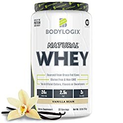 Bodylogix Natural Grass-Fed