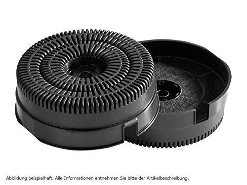 Gorenje 270895 Aktivkohlefilter Kohlefilter Zubehör Dunstabzugshaube