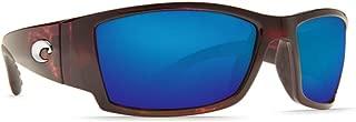 Corbina Sunglass, Tortoise/Blue Mirror 580Glass