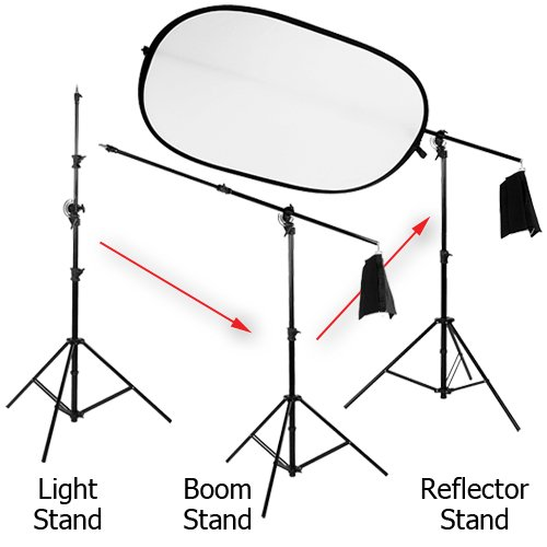 Fotodiox Pro, Heavy Duty, 3-in-1 Boom stand, Light Stand, and Reflector Holder