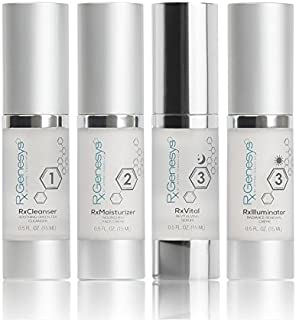 RxGenesys Stem Cell Anti-Aging Beauty System - Travel Kit