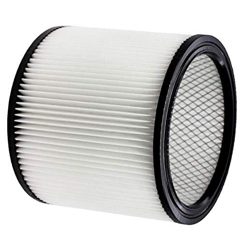 Filtro purificatore d'aria Nicoone, filtro di ricambio per aspirapolvere