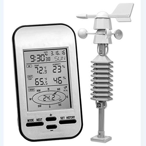 Funk-Wetterstation, Wetterstation Funk mit Außensensor Wetter für Temperatur, Luftfeuchtigkeit, Wind, Luftdruck