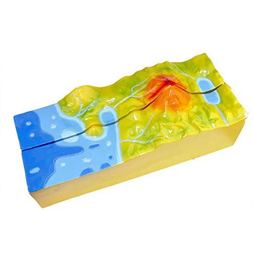 GEEFSU-Geographie-Unterrichtsmodell Struktur des Vulkanausbruchs Hilft Den Schülern Die Vulkanische Aktivität Zu Verstehen