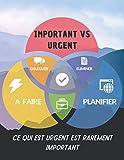 IMPORTANT VS URGENT MATRICE: Améliorer votre gestion du temps: Matrice d'Eisenhower: A faire, planifier, déléguer, éliminer - Autodiscipline