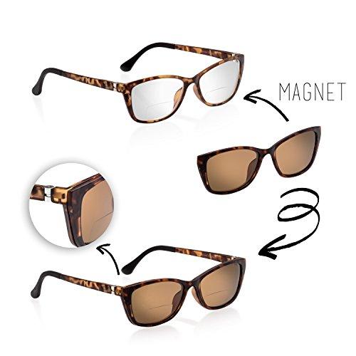 2-in-1 Lesesonnenbrille Bifokal mit Magnet Sonnenschutz (+2,50)