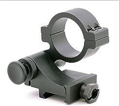 Best 36mm scope mounts Reviews