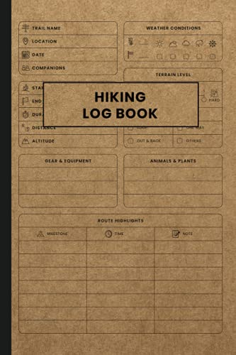 Hiking Log Book: Journal, Chart, Tracker, Record Book To Keep Track of Your Hike, Trip Details, Camping, Equipment Reminder And More, Hiking Gift For Hikers, Adventure Lovers, Vintage Brown Cover