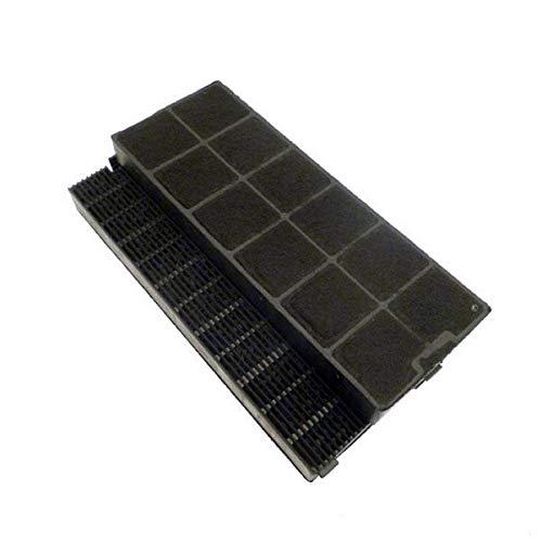 Filtre a charbon Airlux CR240 / Indesit C00268402