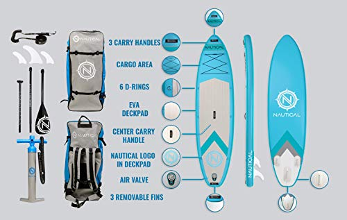 iRocker Nautical 10.6 - 6