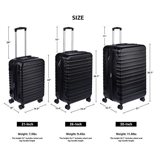 AmazonBasics Hardside Spinner Suitcase