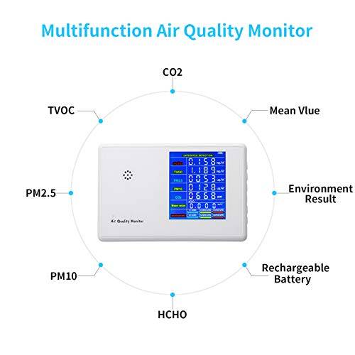 Air Quality Monitor YVELINES Air Quality Tester for CO2 Formaldehyde(HCHO) TVOC PM2.5/PM10 Multifunctional Air Gas Detector Real Time Data&Mean Value Recording for Home Office and Various Occasion