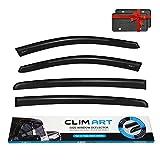 CLIM ART Deflectors & Shields