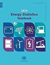 energy statistics yearbook