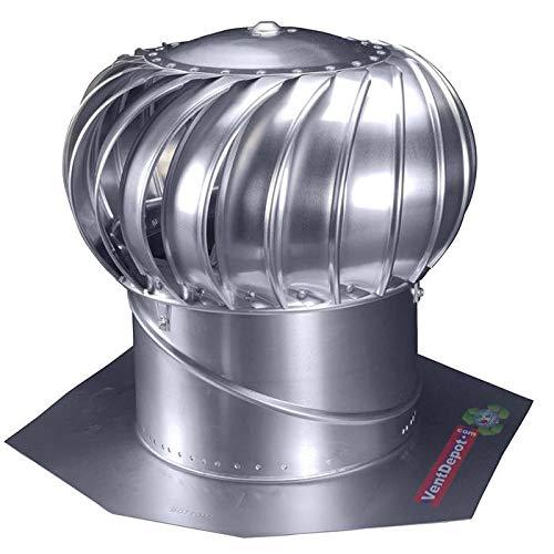 Ventilador Industrial marca VentDepot