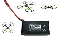 Li-Po Battery for Sky Viper V2400HD V2450FPV V2450GPS Drone is pictured for example of use only and not included Battery may have different label due to the different suppliers. It is still the same battery and the same brand do not worry. Sticker ma...