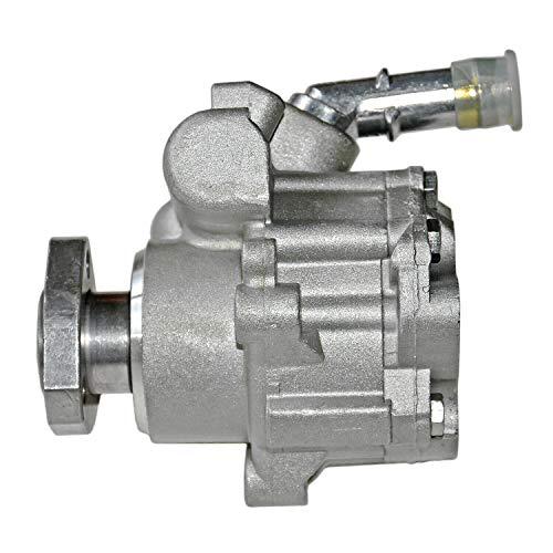 SCSN Servopumpe & Hydraulikpumpe von SCSN