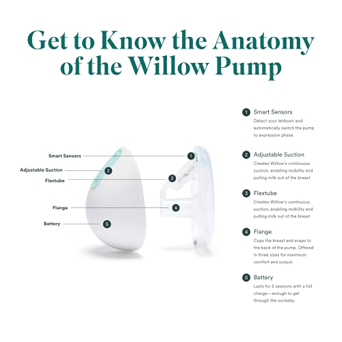 Willow Wearable Breast Pump   Quiet & Hands-Free, Portable, in-Bra Double Electric Breast Pump with App   The Only Pump That Lets You Pump in Any Position (24mm)