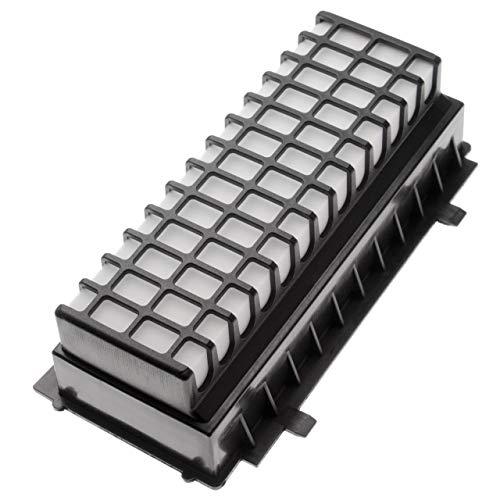 vhbw Staubsaugerfilter passend für Bosch BGS5SIL66A, BGS5SIL66B, BGS5SIL66B/02, BGS5SIL66C, BGS5SILM1 Staubsauger Hepa-Filter