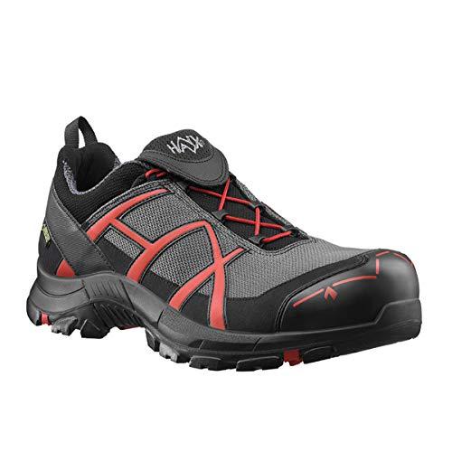 Calzature di sicurezza per i lavori sull'asfalto - Safety Shoes Today