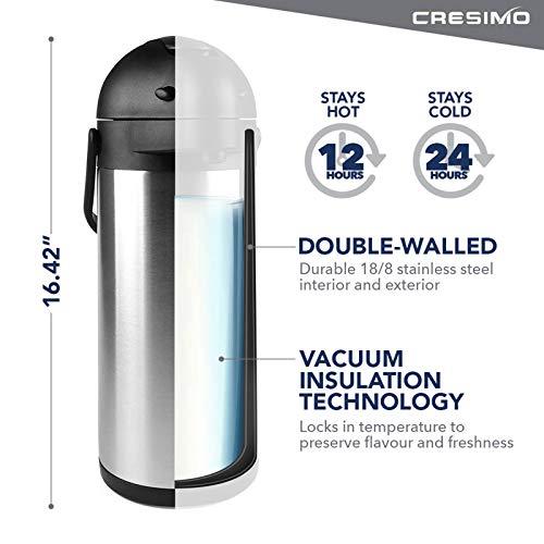 Cresimo 8541894040
