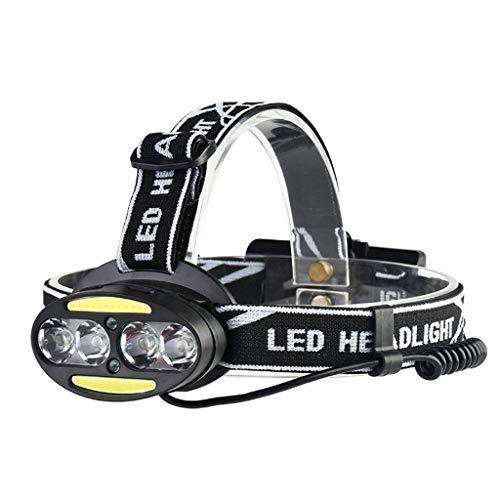 ZTKBG Linterna cargable LED, lámpara de Cabeza Linterna Impermeable Antorcha Lanterna, 5000 LM Faro LED, para Correr/Ciclismo