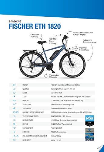 Trekking E-Bike FISCHER Herren  ETH 1820 2019 Bild 6*