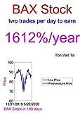 Price-Forecasting Models for Baxter International Inc. BAX S