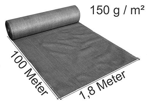 gerüst windschutz staubschutz baustelle wetterschutz Baustellenschutz B-Ware (180 cm hoch / 100 Meter lang)