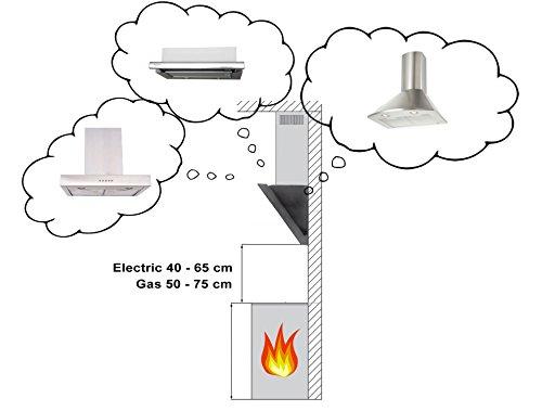 HAAG Vertikal Weiß + Glas + LED Dunstabzugshaube – Kopffrei – Wandhaube - 5