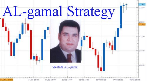 Forex buy and sell signals for every day in February 2012 (forex signals Book 1) (English Edition)