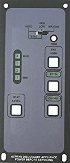 BOSCA SPIRIT / SOUL 4-LEVEL Pellet Stove Digital Control Replacement - Brand New Direct From Manufacturer